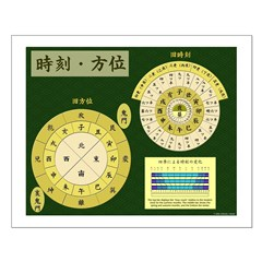 Classical Japanese Time and Direction Poster