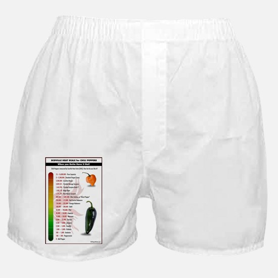 Scoville Scale 2015 Boxer Shorts