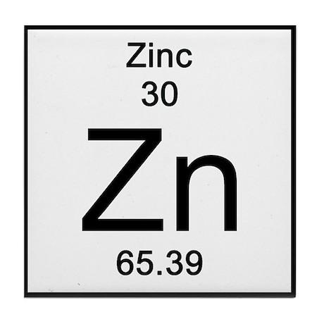 Zn Periodic Symbol Clipart Library