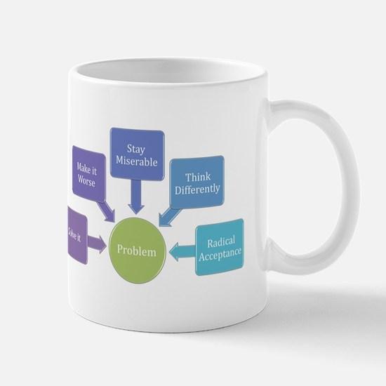 Cute Problem solver Mug