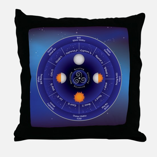 Zodiac Wheel of the Year Throw Pillow