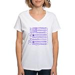 Vox Lucens #4 Women's V-Neck T-Shirt