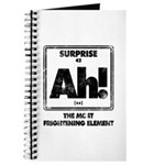 The Element Of Surprise Journal