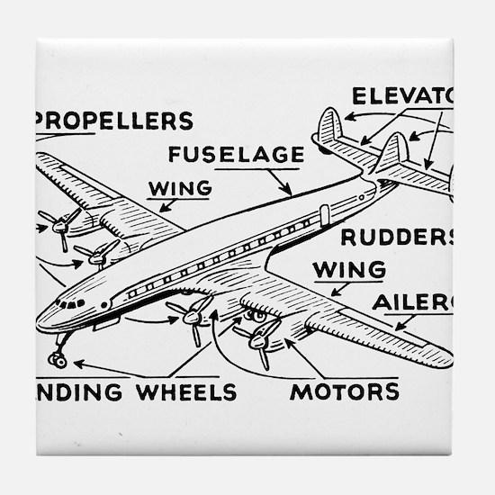Airplane Tile Coaster