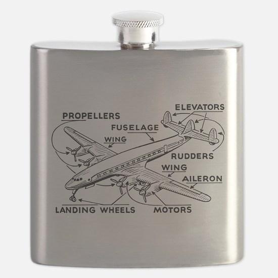 Airplane Flask