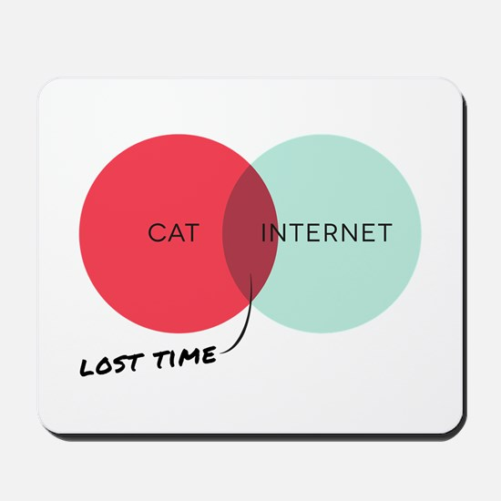 Cat Internet Mousepad