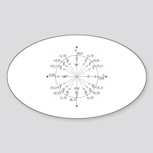 Unit Circle Sticker (Oval)
