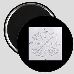 Unit Circle Magnet