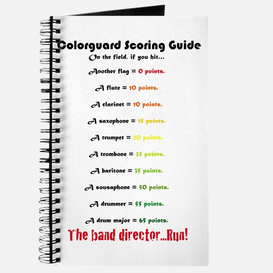 Scoring Guide Dot Book