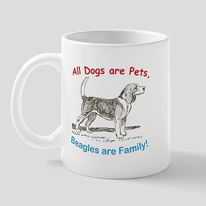 Beagle Beagles Dog Mug