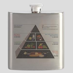 Food Pyramid Flask