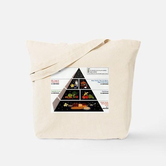 Food Pyramid Tote Bag