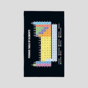 Periodic Table Area Rug