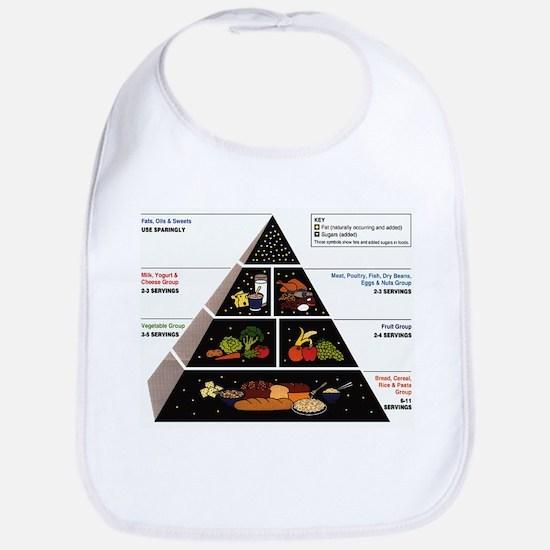 Food Pyramid Bib