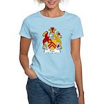 Pope Family Crest Women's Light T-Shirt
