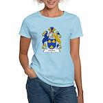 Mallet Family Crest Women's Light T-Shirt