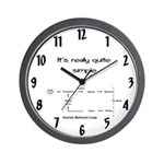 Quite Simple Wall Clock