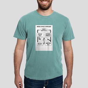 Norse Crisis Flowchar T-Shirt