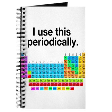 I Use This Periodically Journal