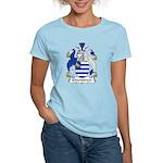 Greenstreet Family Crest Women's Light T-Shirt