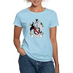 Churchill Family Crest Women's Light T-Shirt