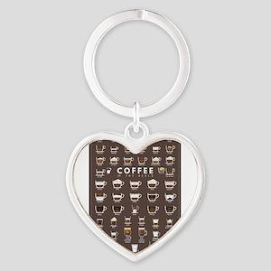 Coffee Chart Keychains