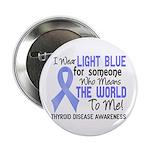 Thyroid Disease MeansWorldT 2.25
