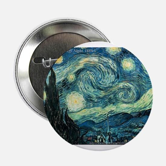Art Gallery Button