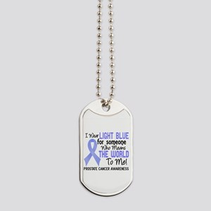 Prostate Cancer MeansWorldToMe2 Dog Tags