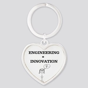 Women + Engineering Keychains