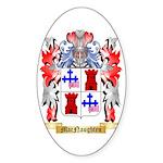MacNaughten Sticker (Oval 50 pk)