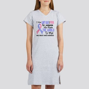 Male Breast Cancer MeansWorldTo Women's Nightshirt