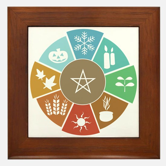 Wheel Of The Year Framed Tile