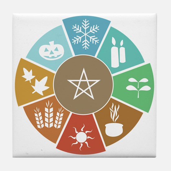 Wheel Of The Year Tile Coaster