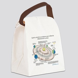 Earth's orbit Canvas Lunch Bag