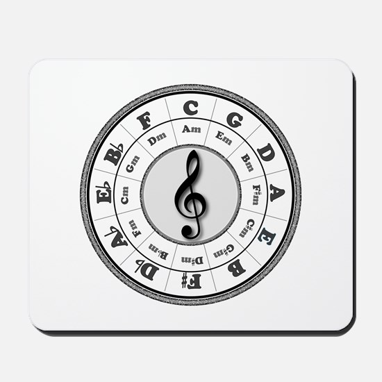 Grayscale Circle of Fifths Mousepad