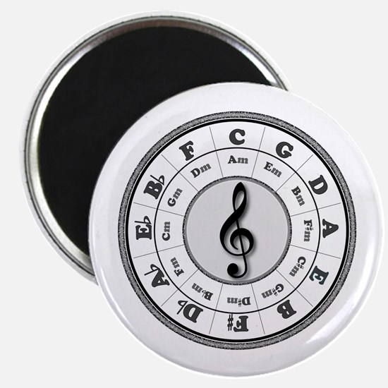 Grayscale Circle of Fifths Magnet