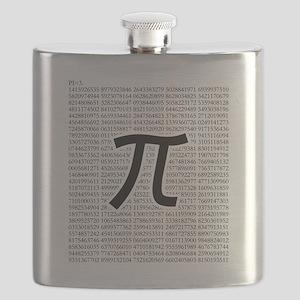 pi: circumference ratio: mathematics Flask