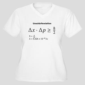 Uncertainty principle: Heisenberg: science Plus Si
