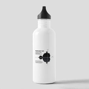 Mandelbrot set: fractal: science Water Bottle
