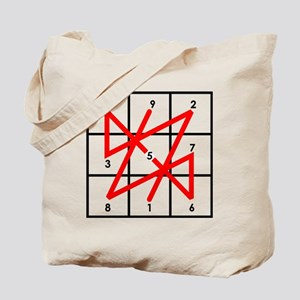 Numerology Feng shui Chinese System Bagua Tote Bag