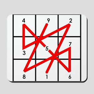 Numerology Feng shui Chinese System Bagu Mousepad