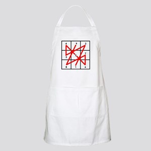 Numerology Feng shui Chinese System Bagua Apron