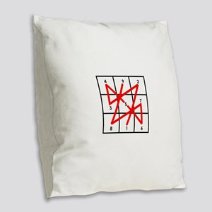 Numerology Feng shui Chinese S Burlap Throw Pillow