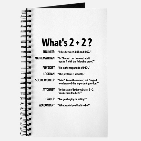 2 plus 2 Journal