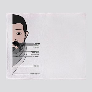 Beard Length Chart Throw Blanket