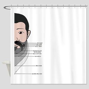 Beard Length Chart Shower Curtain