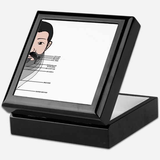 Beard Length Chart Keepsake Box