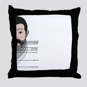 Beard Length Chart Throw Pillow