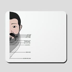 Beard Length Chart Mousepad
